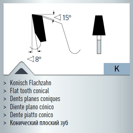 Hartmetall-bestücktes Kreissägeblatt, Ritzer 200x4,4-5,2/3,2x30mm 36 K