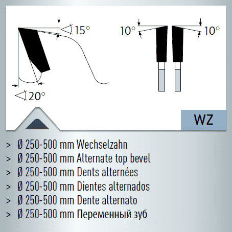 Hartmetall-bestücktes Kreissägeblatt, Dünnschnitt - NEGATIV - Aluminium, Kunststoffe, Fensterprofil