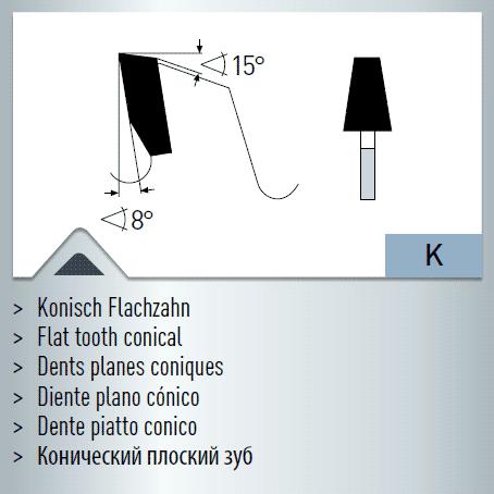 Hartmetall-bestücktes Kreissägeblatt, Ritzer 125x3,1-4,3/2,8x22/20mm 24 KW